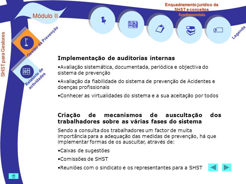 Módulo II SHST para Gestores Gestão da Prevenção Relatório de actividades Legenda Enquadramento jurídico da SHST e conceitos fundamentais Implementaçã