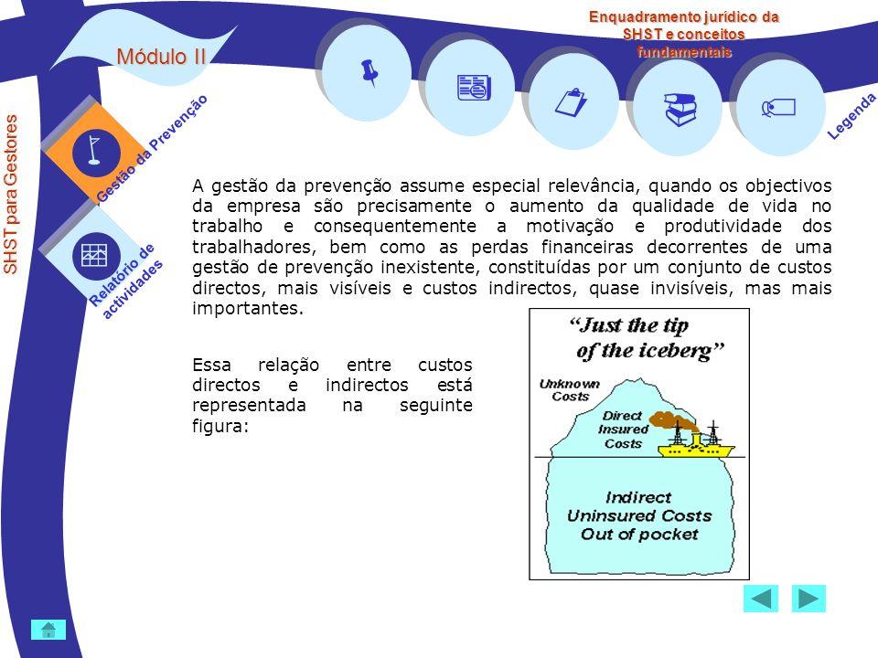 Módulo II SHST para Gestores Gestão da Prevenção Relatório de actividades Legenda Enquadramento jurídico da SHST e conceitos fundamentais A gestão da