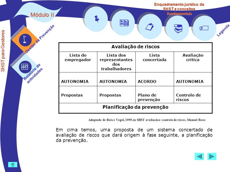 Módulo II SHST para Gestores Gestão da Prevenção Relatório de actividades Legenda Enquadramento jurídico da SHST e conceitos fundamentais Avaliação de