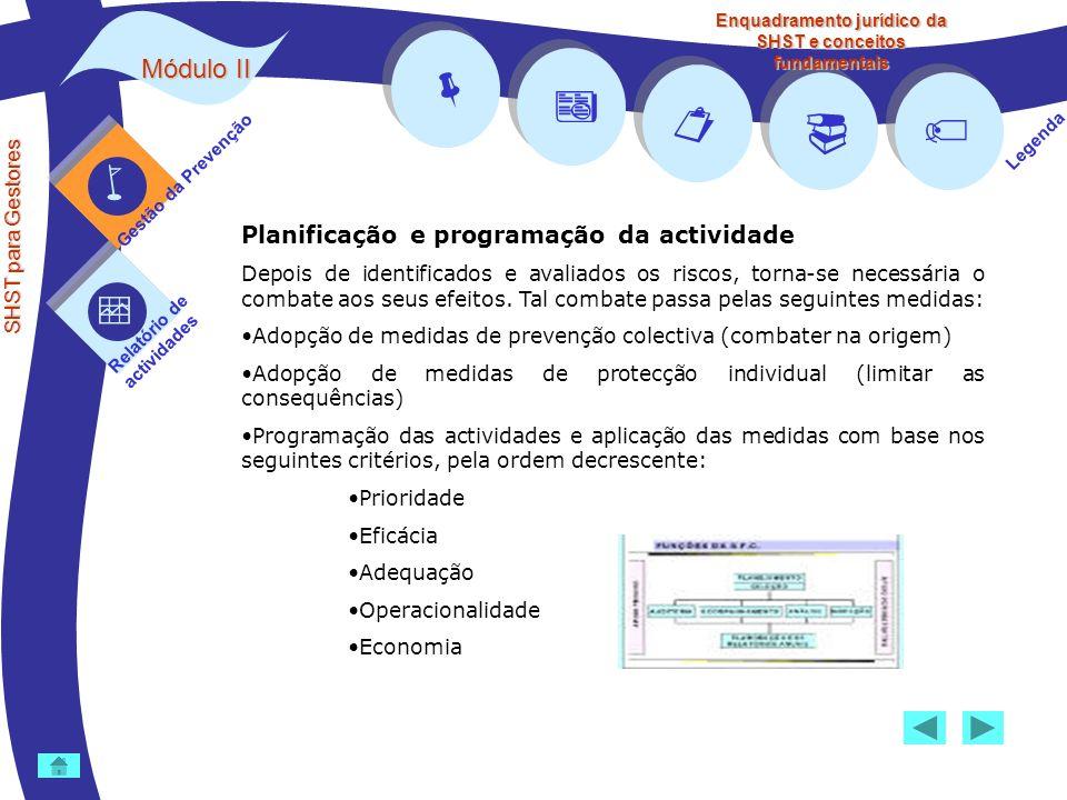 Módulo II SHST para Gestores Gestão da Prevenção Relatório de actividades Legenda Enquadramento jurídico da SHST e conceitos fundamentais Planificação