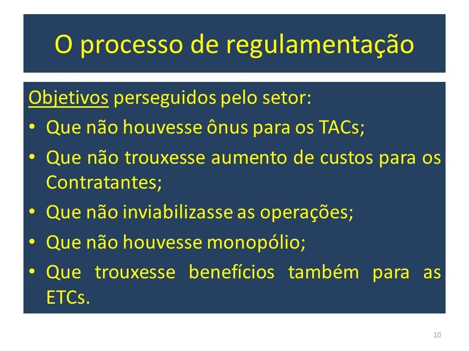 O processo de regulamentação Objetivos perseguidos pelo setor: Que não houvesse ônus para os TACs; Que não trouxesse aumento de custos para os Contrat