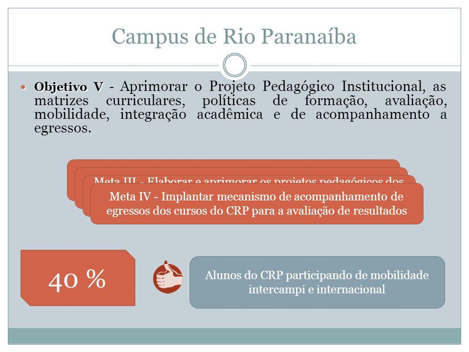 Meta I - Aprimorar as matrizes curriculares dos cursos implantados no CRP Meta II - Divulgar as políticas locais, nacionais e internacionais de mobilidade estudantil e de servidores Meta III - Elaborar e aprimorar os projetos pedagógicos dos cursos de graduação do CRP, em atendimento às diretrizes curriculares do MEC Campus de Rio Paranaíba Objetivo V Objetivo V - Aprimorar o Projeto Pedagógico Institucional, as matrizes curriculares, políticas de formação, avaliação, mobilidade, integração acadêmica e de acompanhamento a egressos.