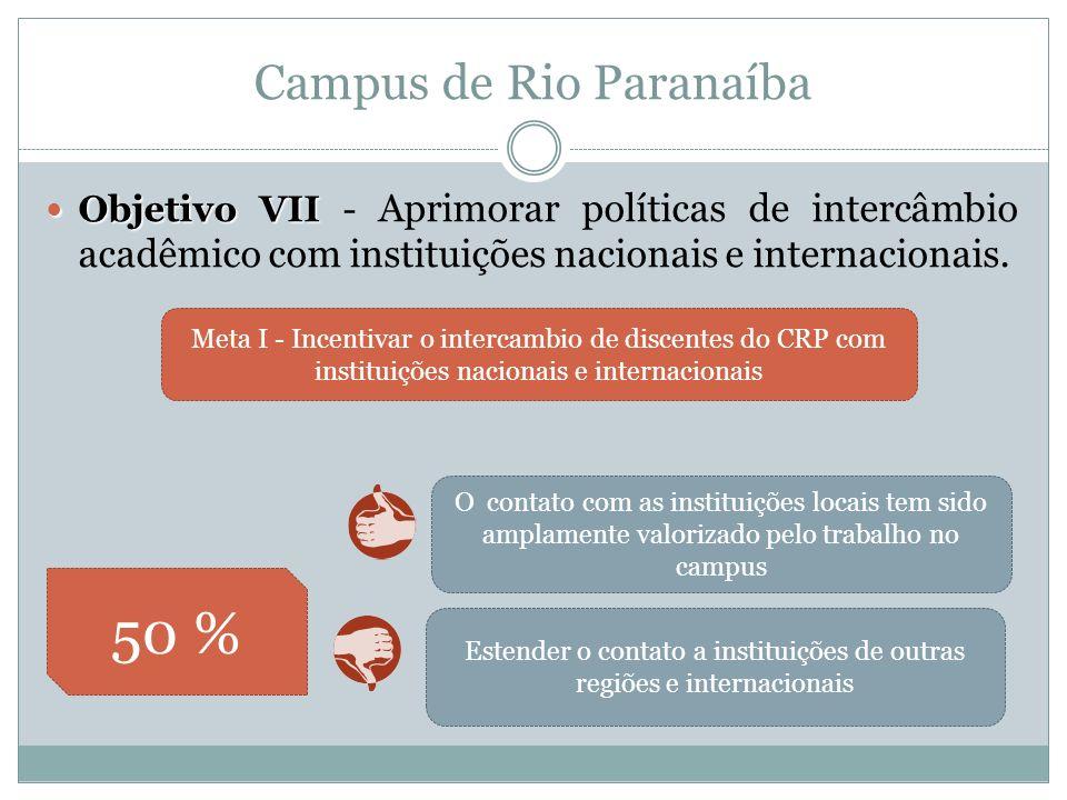 Campus de Rio Paranaíba Objetivo VII Objetivo VII - Aprimorar políticas de intercâmbio acadêmico com instituições nacionais e internacionais.