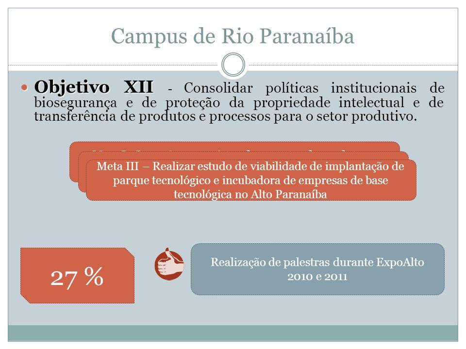 Meta I - Incentivar o registro de patentes de produtos e processos, bem como de cultivares Campus de Rio Paranaíba Objetivo XII Objetivo XII - Consolidar políticas institucionais de biosegurança e de proteção da propriedade intelectual e de transferência de produtos e processos para o setor produtivo.
