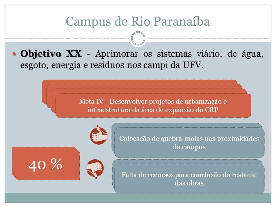 Pavimentação e iluminação da passarela ainda não executadas pela PMRP Meta I - Ampliar a disponibilidade de energia eletrica em 500% (de 30 para 180 KVA) Meta II - Melhorar o acesso de veículos ao Centro Administrativo no Campus Meta III - Construir, na Rodovia MG 230, acesso viário para a área de expansão do CRP Campus de Rio Paranaíba Objetivo XX Objetivo XX - Aprimorar os sistemas viário, de água, esgoto, energia e resíduos nos campi da UFV.