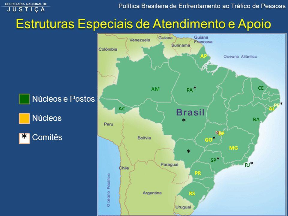 Política Brasileira de Enfrentamento ao Tráfico de Pessoas Estruturas Especiais de Atendimento e Apoio Núcleos e Postos Núcleos Comitês MG AM AC PA *