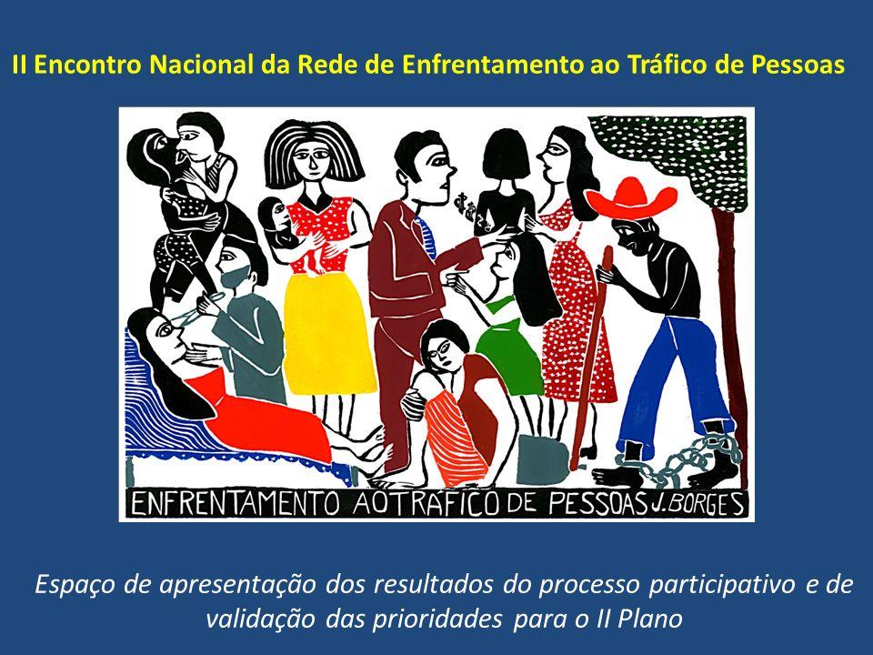 II Encontro Nacional da Rede de Enfrentamento ao Tráfico de Pessoas Espaço de apresentação dos resultados do processo participativo e de validação das