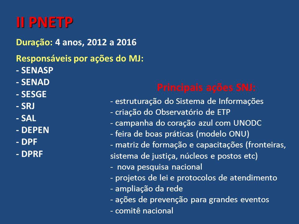 II PNETP II PNETP Duração: 4 anos, 2012 a 2016 Responsáveis por ações do MJ: - SENASP - SENAD - SESGE - SRJ - SAL - DEPEN - DPF - DPRF - estruturação