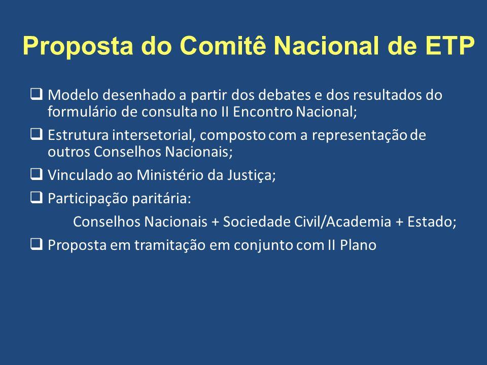 Proposta do Comitê Nacional de ETP Modelo desenhado a partir dos debates e dos resultados do formulário de consulta no II Encontro Nacional; Estrutura