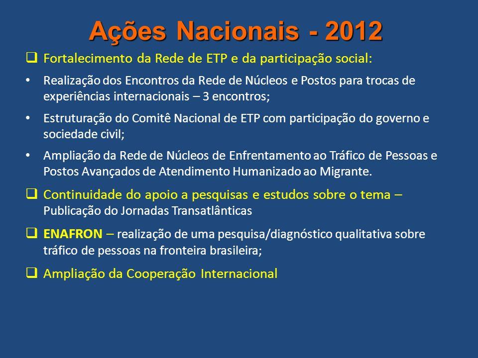 Ações Nacionais - 2012 Fortalecimento da Rede de ETP e da participação social: Realização dos Encontros da Rede de Núcleos e Postos para trocas de exp
