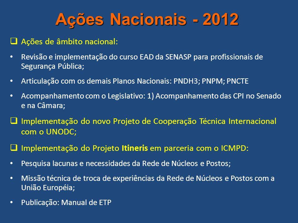 Ações Nacionais - 2012 Ações de âmbito nacional: Revisão e implementação do curso EAD da SENASP para profissionais de Segurança Pública; Articulação c