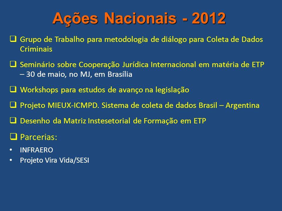 Ações Nacionais - 2012 Grupo de Trabalho para metodologia de diálogo para Coleta de Dados Criminais Seminário sobre Cooperação Jurídica Internacional