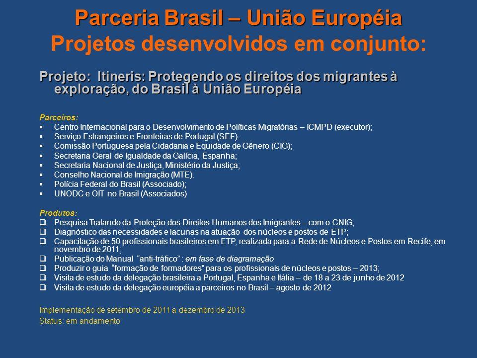 Parceria Brasil – União Européia Parceria Brasil – União Européia Projetos desenvolvidos em conjunto: Projeto: Itineris: Protegendo os direitos dos mi