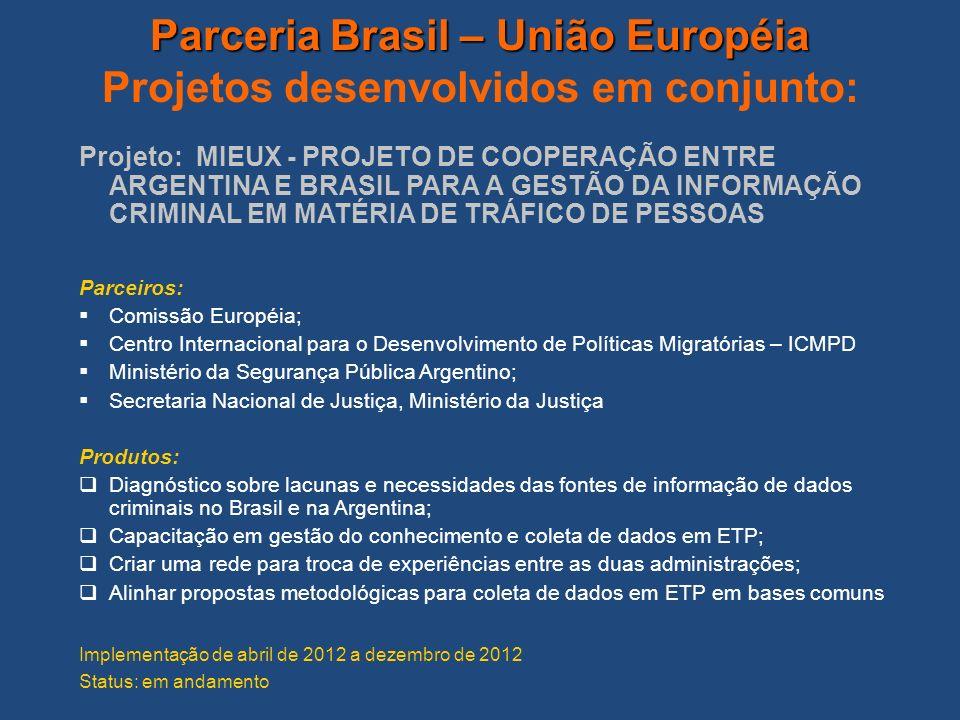 Parceria Brasil – União Européia Parceria Brasil – União Européia Projetos desenvolvidos em conjunto: Projeto: MIEUX - PROJETO DE COOPERAÇÃO ENTRE ARG