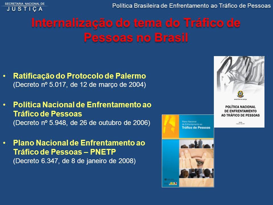 Internalização do tema do Tráfico de Pessoas no Brasil Ratificação do Protocolo de Palermo (Decreto nº 5.017, de 12 de março de 2004) Política Naciona
