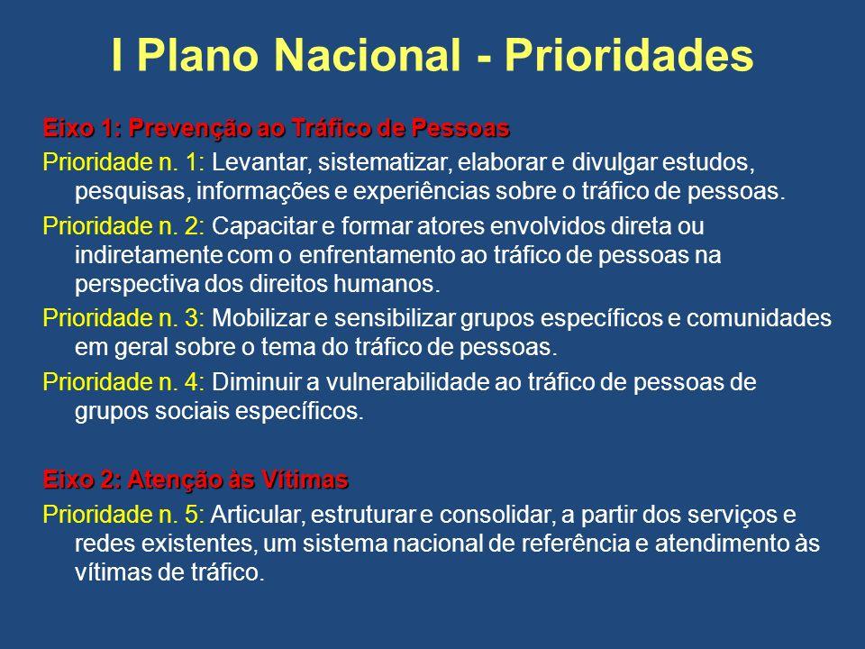 I Plano Nacional - Prioridades Eixo 1: Prevenção ao Tráfico de Pessoas Prioridade n. 1: Levantar, sistematizar, elaborar e divulgar estudos, pesquisas