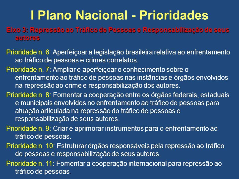 I Plano Nacional - Prioridades Eixo 3: Repressão ao Tráfico de Pessoas e Responsabilização de seus autores Prioridade n. 6: Aperfeiçoar a legislação b