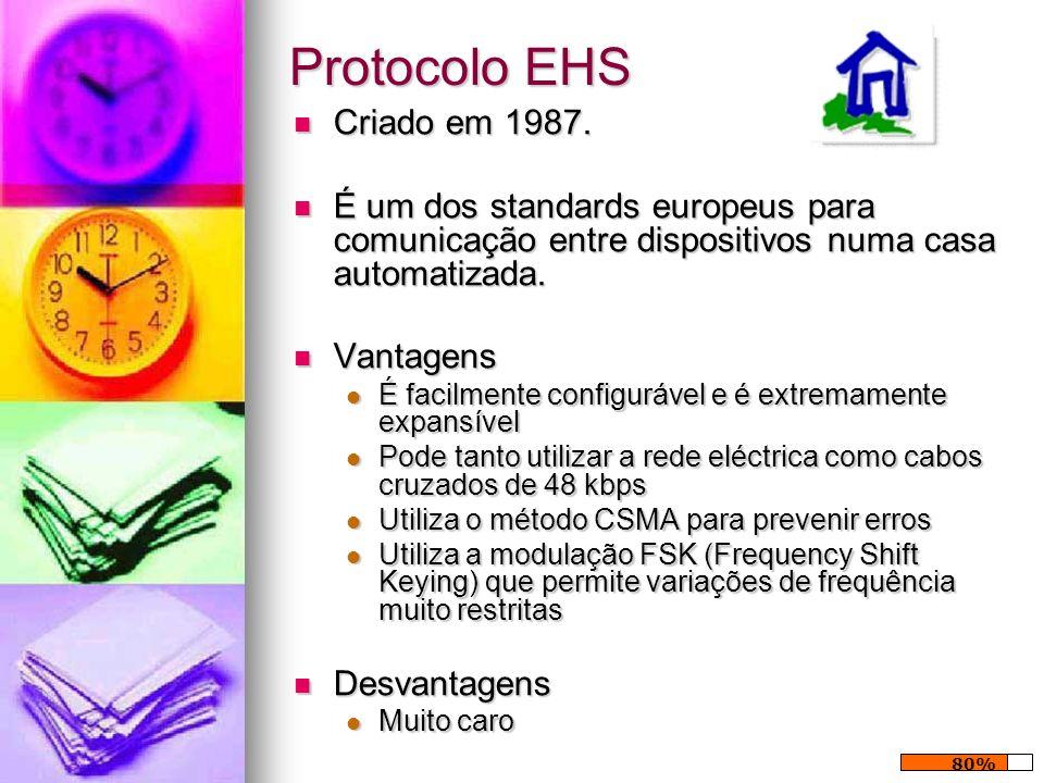 Protocolo EHS Criado em 1987. Criado em 1987. É um dos standards europeus para comunicação entre dispositivos numa casa automatizada. É um dos standar