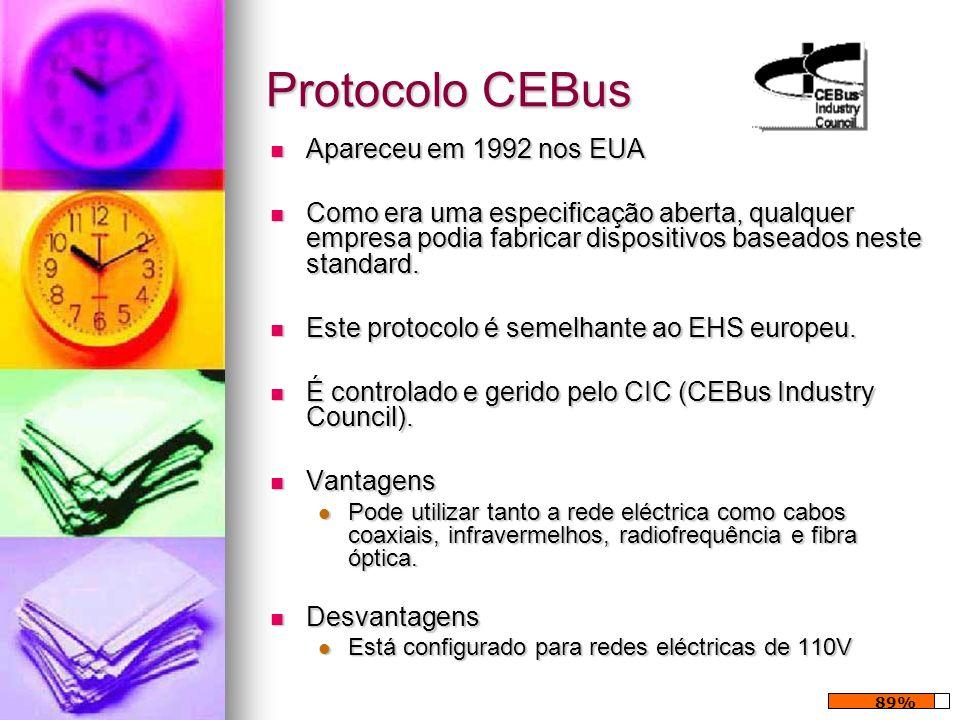 Protocolo CEBus Apareceu em 1992 nos EUA Apareceu em 1992 nos EUA Como era uma especificação aberta, qualquer empresa podia fabricar dispositivos base
