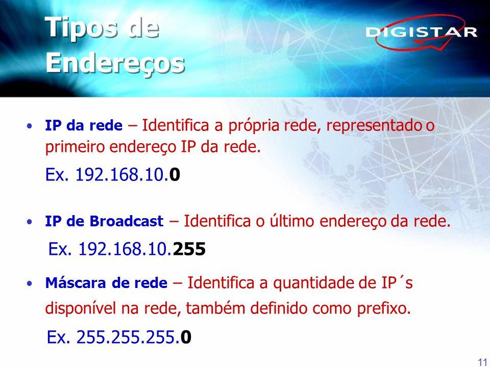 11 IP da rede – Identifica a própria rede, representado o primeiro endereço IP da rede. Ex. 192.168.10.0 IP de Broadcast – Identifica o último endereç