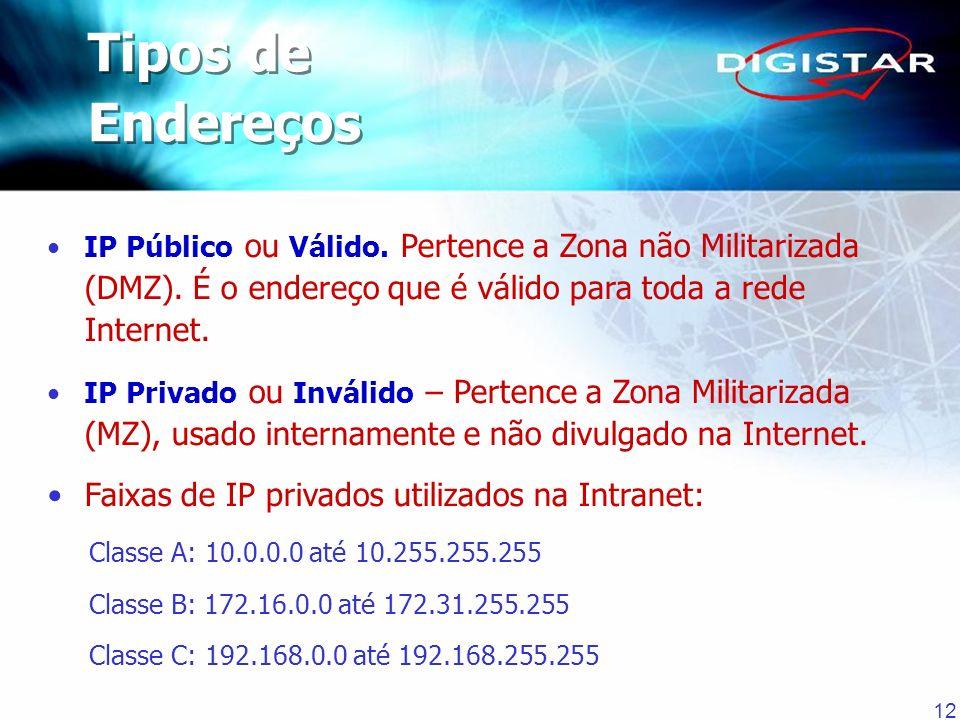 12 IP Público ou Válido. Pertence a Zona não Militarizada (DMZ). É o endereço que é válido para toda a rede Internet. IP Privado ou Inválido – Pertenc