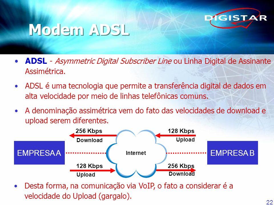 22 ADSL - Asymmetric Digital Subscriber Line ou Linha Digital de Assinante Assimétrica. ADSL é uma tecnologia que permite a transferência digital de d