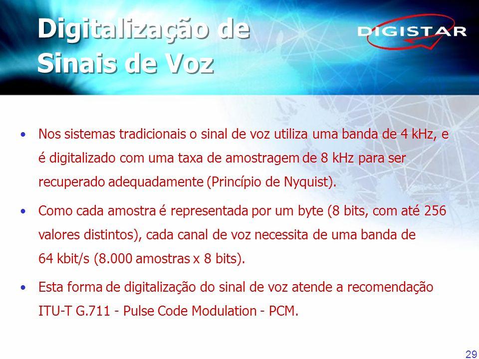 29 Nos sistemas tradicionais o sinal de voz utiliza uma banda de 4 kHz, e é digitalizado com uma taxa de amostragem de 8 kHz para ser recuperado adequ