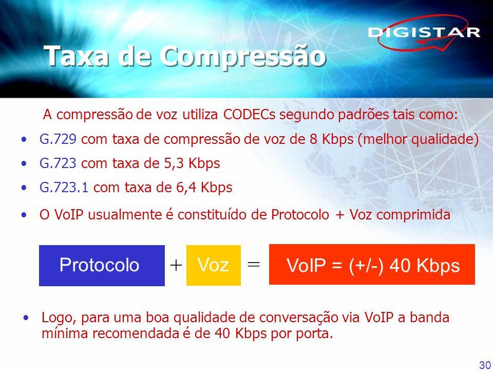 30 A compressão de voz utiliza CODECs segundo padrões tais como: G.729 com taxa de compressão de voz de 8 Kbps (melhor qualidade) G.723 com taxa de 5,