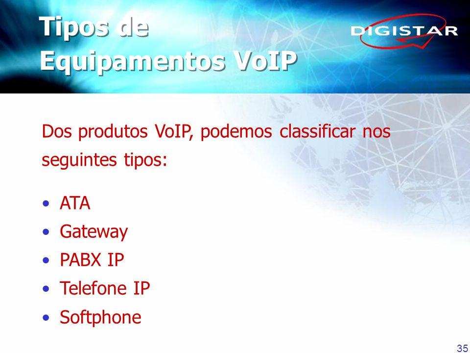 35 Dos produtos VoIP, podemos classificar nos seguintes tipos: ATA Gateway PABX IP Telefone IP Softphone Tipos de Equipamentos VoIP