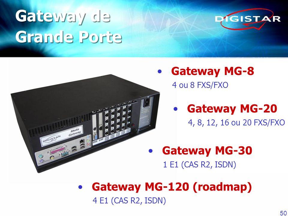 50 Gateway MG-20 4, 8, 12, 16 ou 20 FXS/FXO Gateway MG-8 4 ou 8 FXS/FXO Gateway MG-30 1 E1 (CAS R2, ISDN) Gateway MG-120 (roadmap) 4 E1 (CAS R2, ISDN)