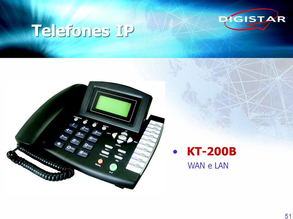 51 Telefones IP KT-200B WAN e LAN