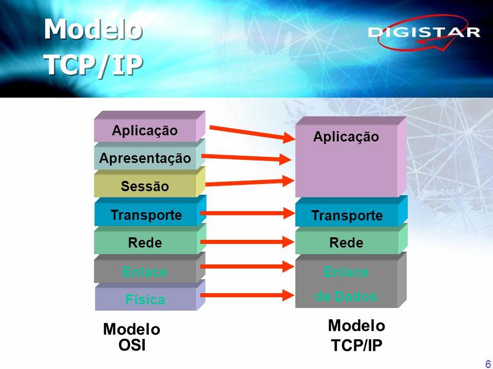 6 Física Enlace Rede Transporte Sessão Apresentação Aplicação Enlace de Dados Rede Transporte Aplicação Modelo OSI Modelo TCP/IP Modelo TCP/IP Modelo