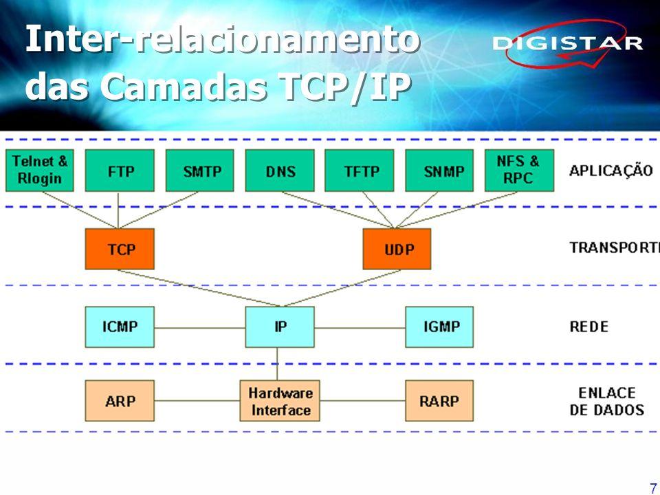 7 Inter-relacionamento das Camadas TCP/IP Inter-relacionamento das Camadas TCP/IP