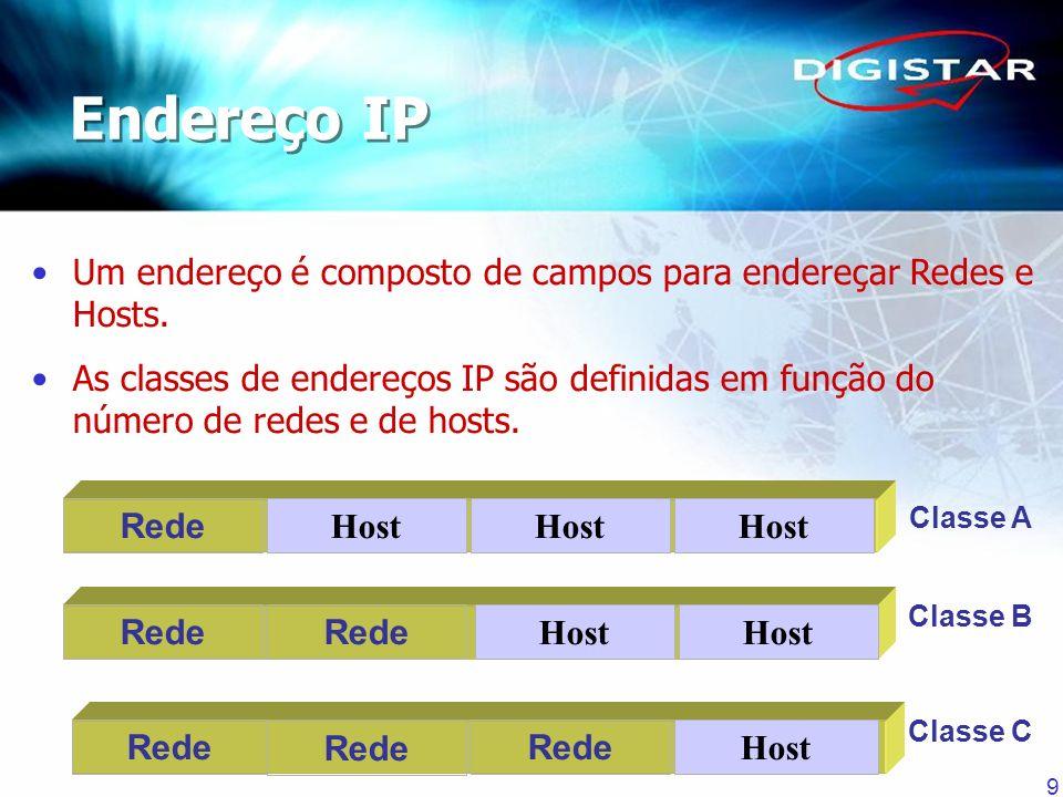 9 Um endereço é composto de campos para endereçar Redes e Hosts. As classes de endereços IP são definidas em função do número de redes e de hosts. Red