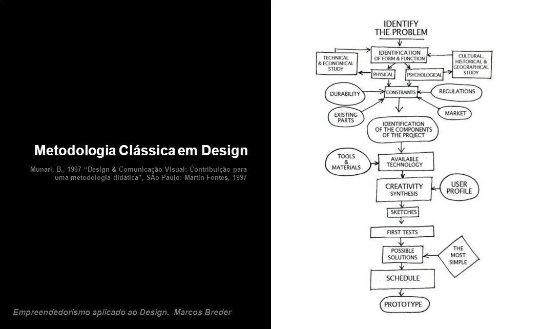Munari, B., 1997 Design & Comunicação Visual: Contribuição para uma metodologia didática, SÃo Paulo: Martin Fontes, 1997 Metodologia Clássica em Desig