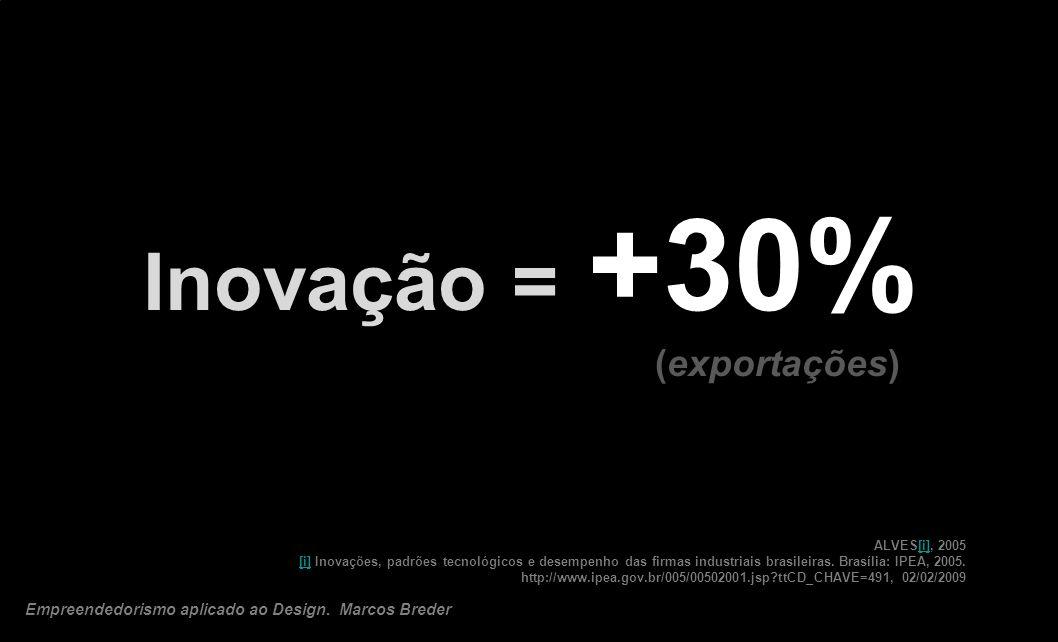 ALVES[i], 2005 [i] Inovações, padrões tecnológicos e desempenho das firmas industriais brasileiras. Brasília: IPEA, 2005. http://www.ipea.gov.br/005/0