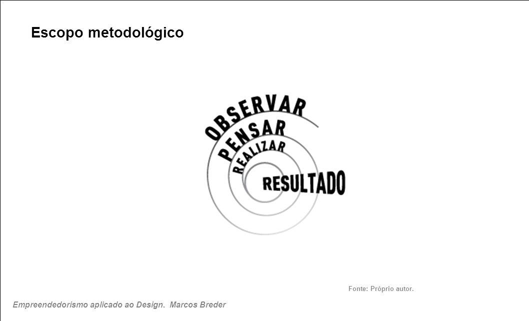 Escopo metodológico Fonte: Próprio autor. Empreendedorismo aplicado ao Design. Marcos Breder