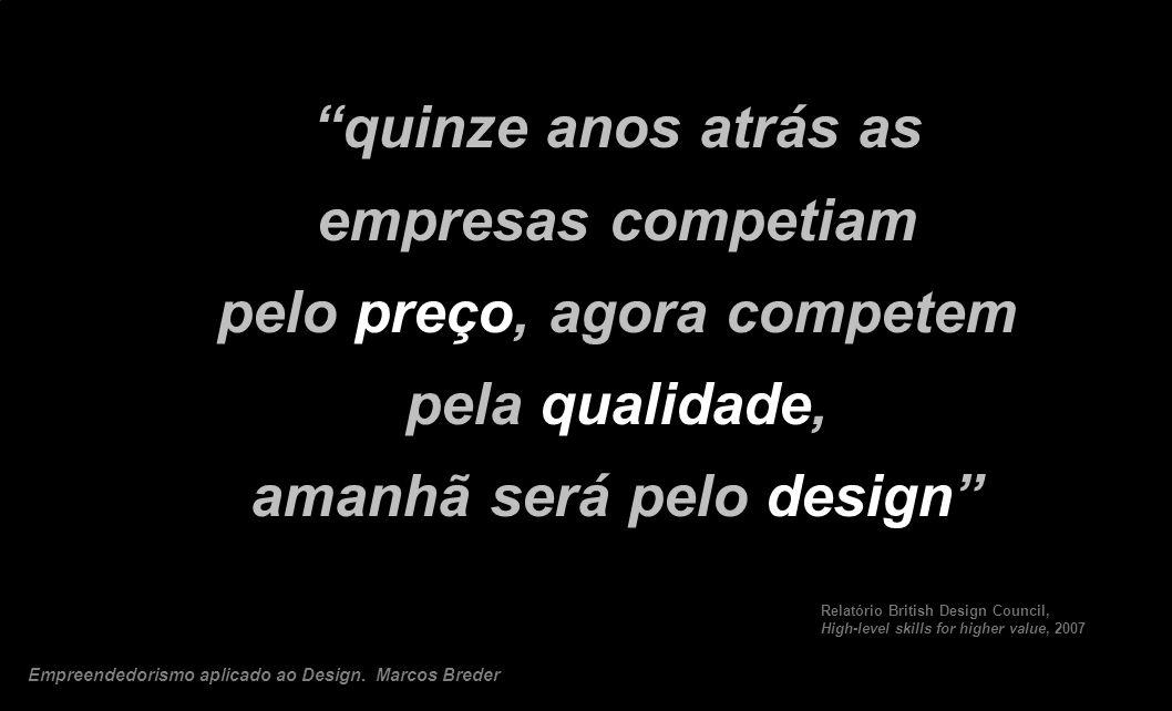 2. Contexto Brasileiro Empreendedorismo aplicado ao Design. Marcos Breder
