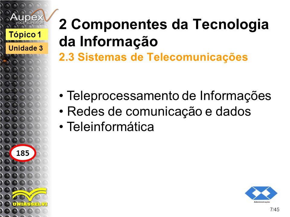 2 Componentes da Tecnologia da Informação 2.3 Sistemas de Telecomunicações Teleprocessamento de Informações Redes de comunicação e dados Teleinformáti
