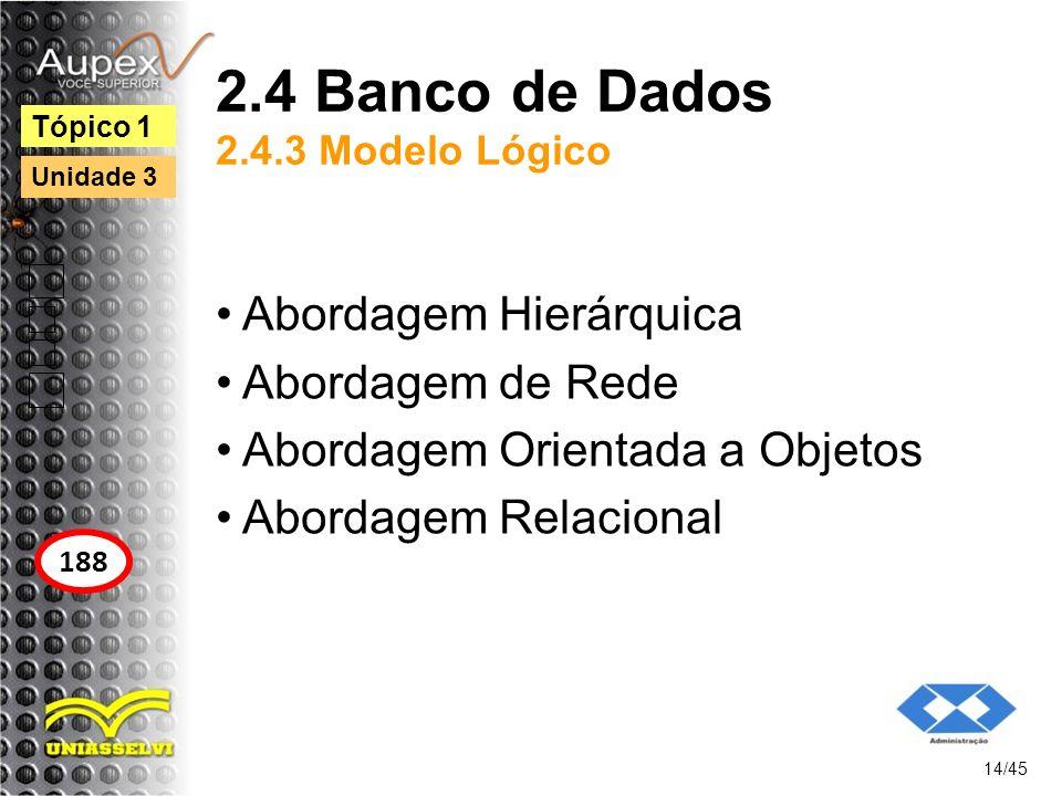 2.4 Banco de Dados 2.4.3 Modelo Lógico Abordagem Hierárquica Abordagem de Rede Abordagem Orientada a Objetos Abordagem Relacional 14/45 Tópico 1 188 U