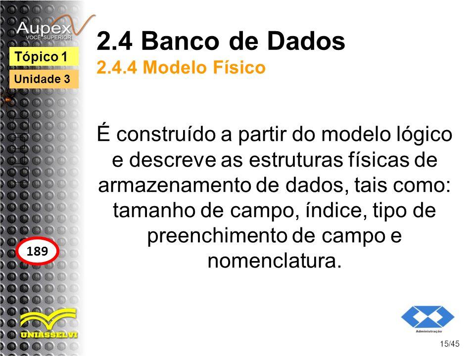 2.4 Banco de Dados 2.4.4 Modelo Físico É construído a partir do modelo lógico e descreve as estruturas físicas de armazenamento de dados, tais como: t