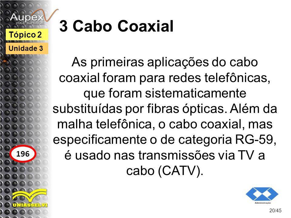 3 Cabo Coaxial As primeiras aplicações do cabo coaxial foram para redes telefônicas, que foram sistematicamente substituídas por fibras ópticas. Além