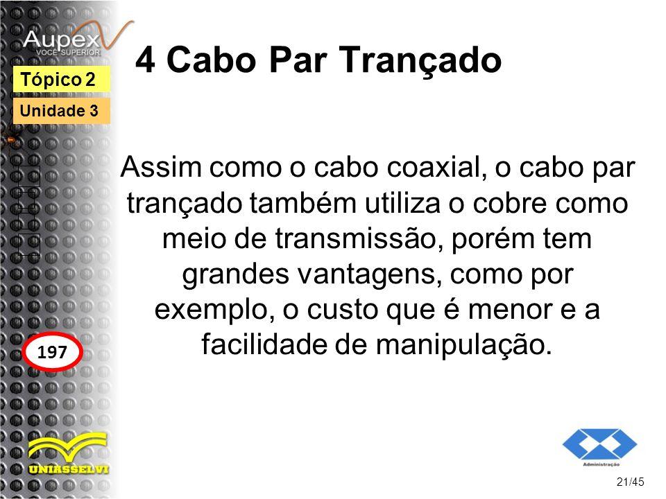 4 Cabo Par Trançado Assim como o cabo coaxial, o cabo par trançado também utiliza o cobre como meio de transmissão, porém tem grandes vantagens, como