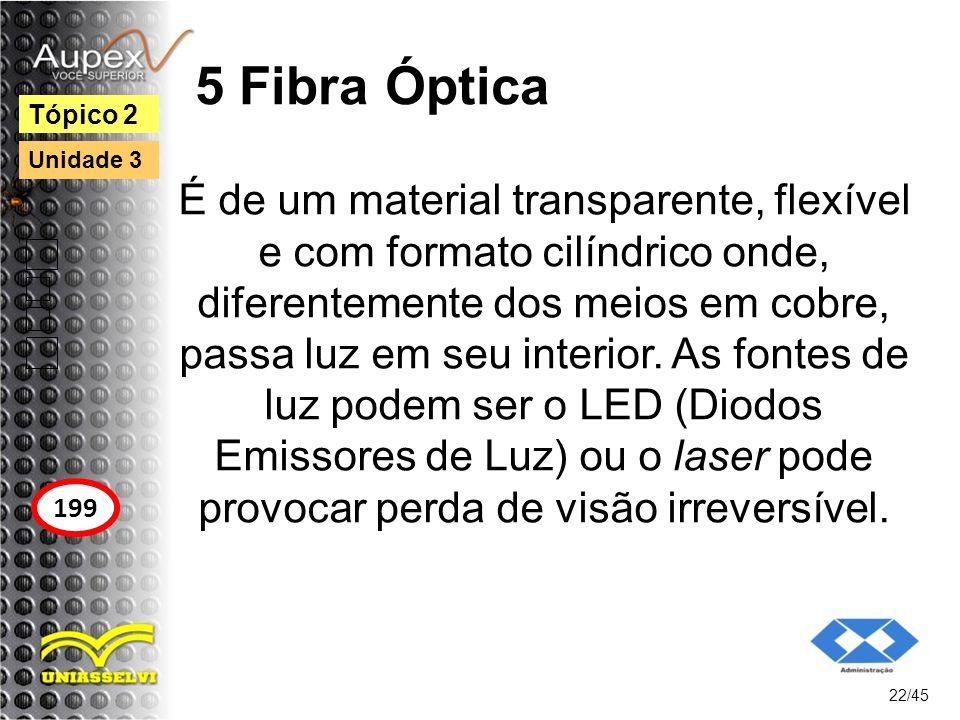 5 Fibra Óptica É de um material transparente, flexível e com formato cilíndrico onde, diferentemente dos meios em cobre, passa luz em seu interior. As