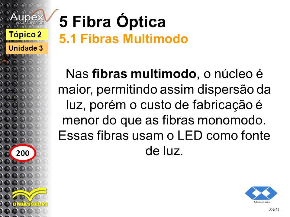5 Fibra Óptica 5.1 Fibras Multimodo Nas fibras multimodo, o núcleo é maior, permitindo assim dispersão da luz, porém o custo de fabricação é menor do