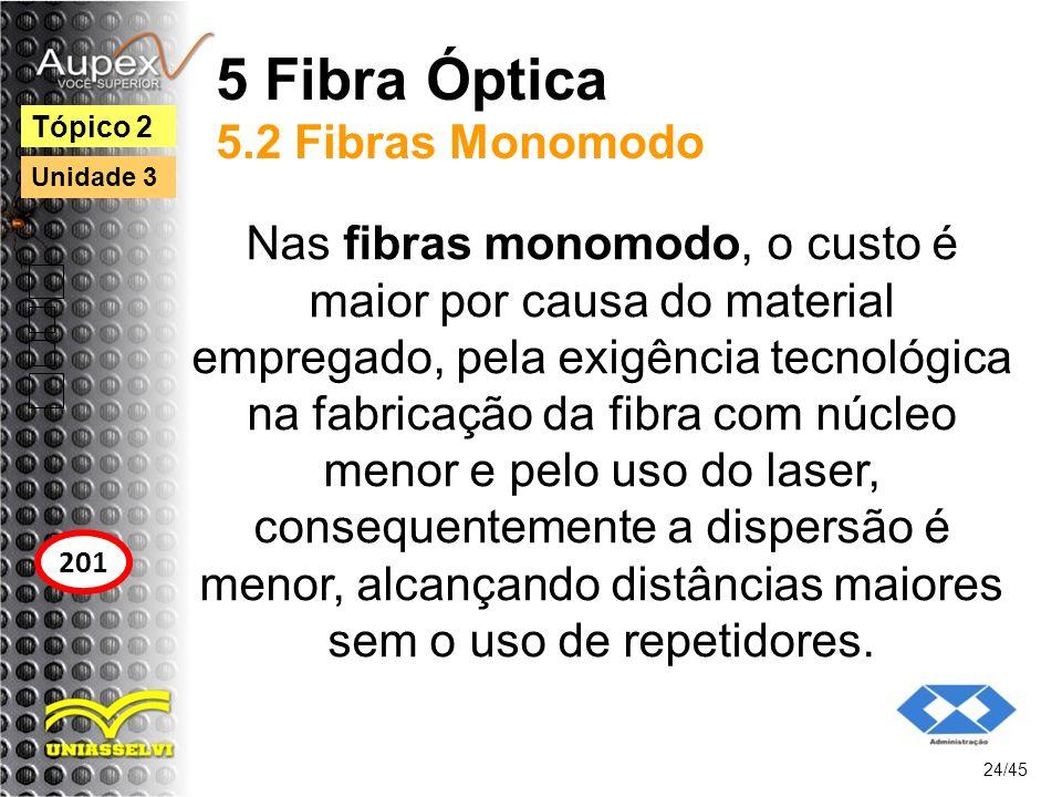 5 Fibra Óptica 5.2 Fibras Monomodo Nas fibras monomodo, o custo é maior por causa do material empregado, pela exigência tecnológica na fabricação da f