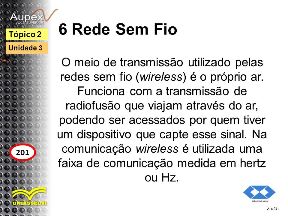 6 Rede Sem Fio O meio de transmissão utilizado pelas redes sem fio (wireless) é o próprio ar. Funciona com a transmissão de radiofusão que viajam atra