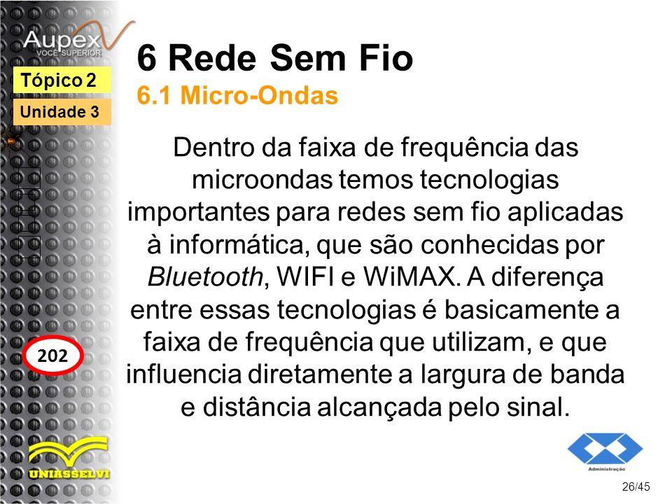 6 Rede Sem Fio 6.1 Micro-Ondas Dentro da faixa de frequência das microondas temos tecnologias importantes para redes sem fio aplicadas à informática,