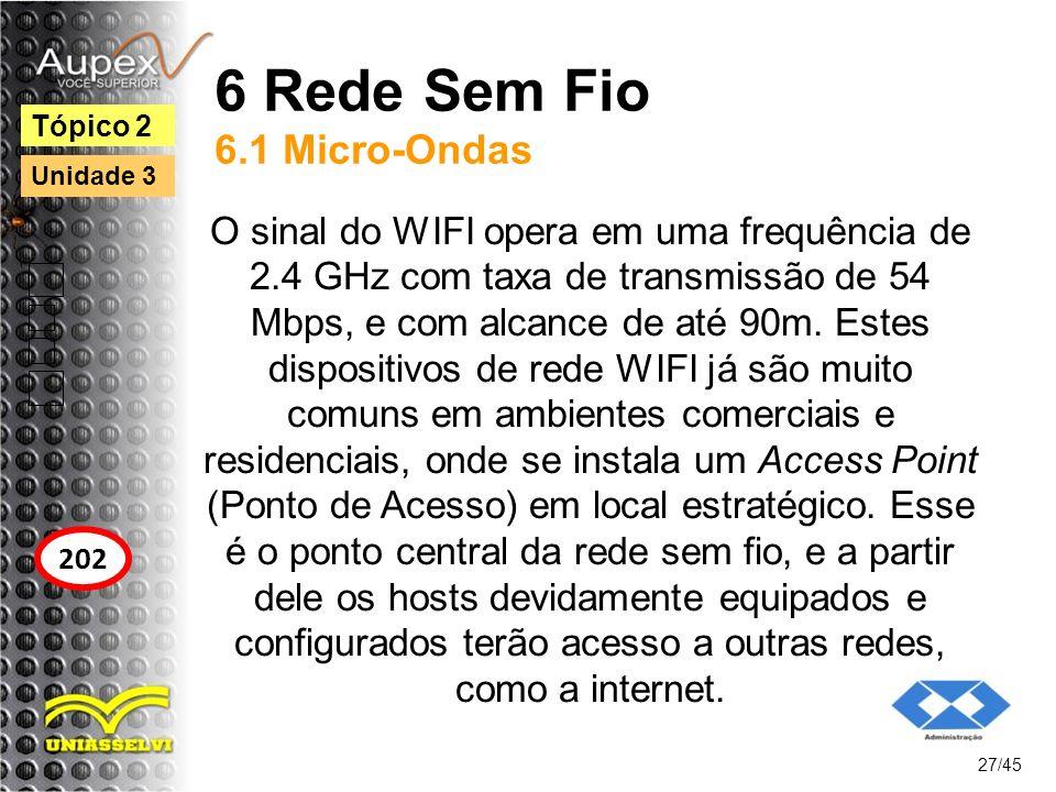 6 Rede Sem Fio 6.1 Micro-Ondas O sinal do WIFI opera em uma frequência de 2.4 GHz com taxa de transmissão de 54 Mbps, e com alcance de até 90m. Estes