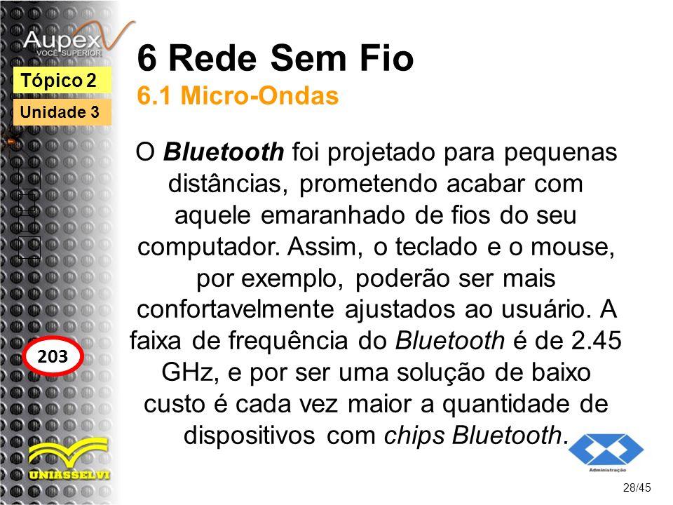 6 Rede Sem Fio 6.1 Micro-Ondas O Bluetooth foi projetado para pequenas distâncias, prometendo acabar com aquele emaranhado de fios do seu computador.